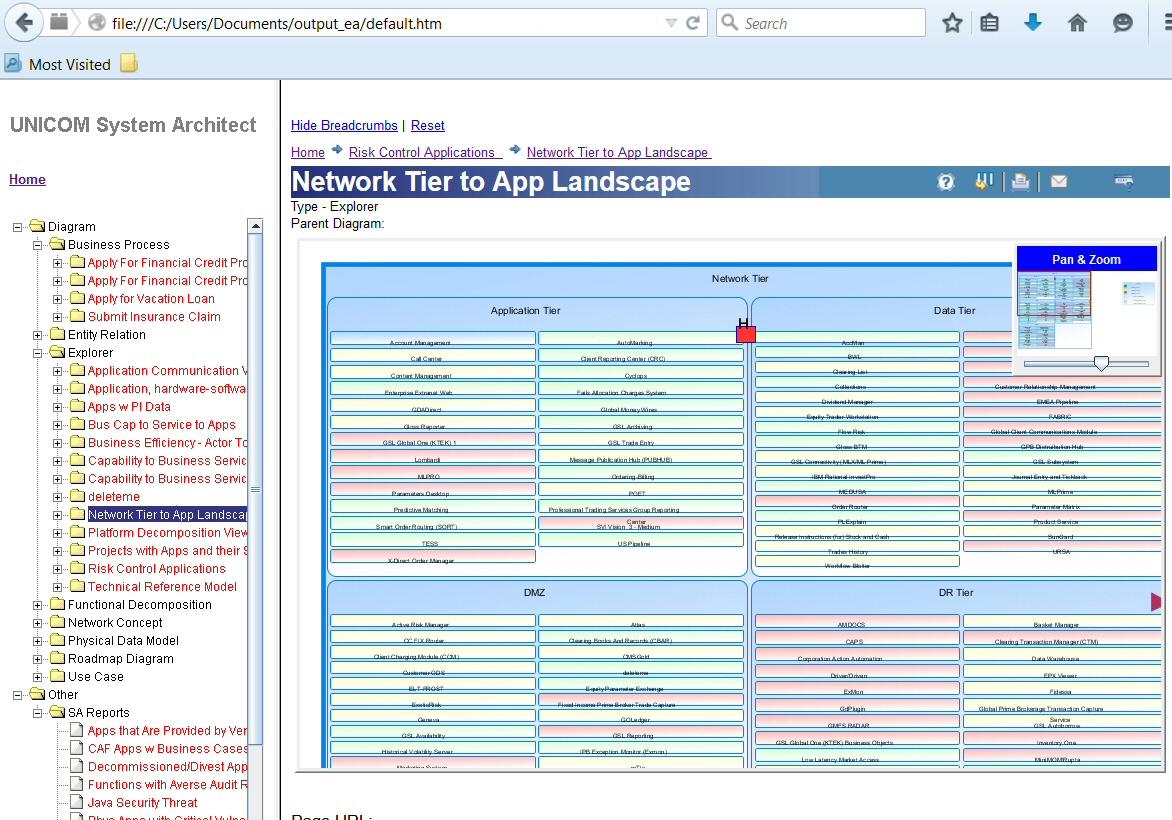 Unicom systems teamblue system architect enterprise architecture pooptronica Choice Image
