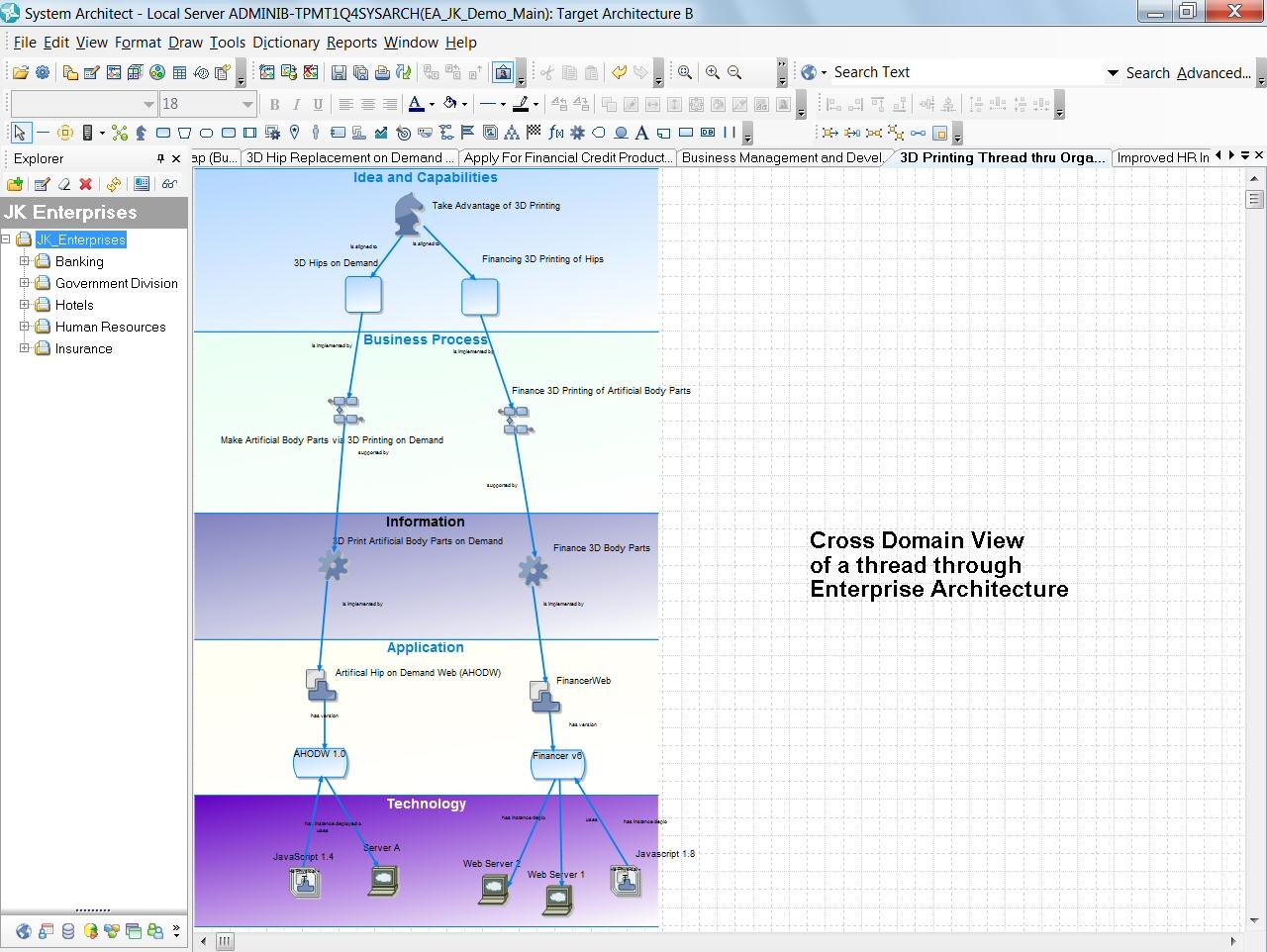 Unicom systems teamblue system architect system architect biocorpaavc